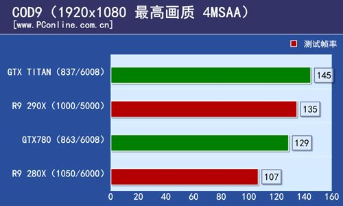 R9 290X Preview (6)
