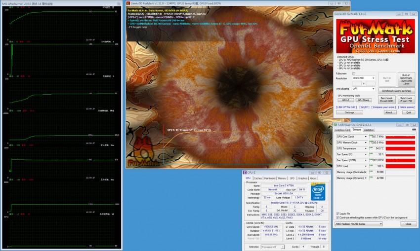 XFX Radeon R9 290X Furmark