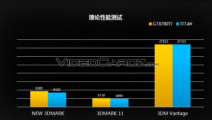 Inno3D GeForce GTX 780 Ti (12)