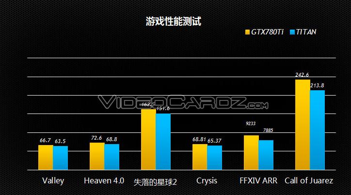 Inno3D GeForce GTX 780 Ti (13)