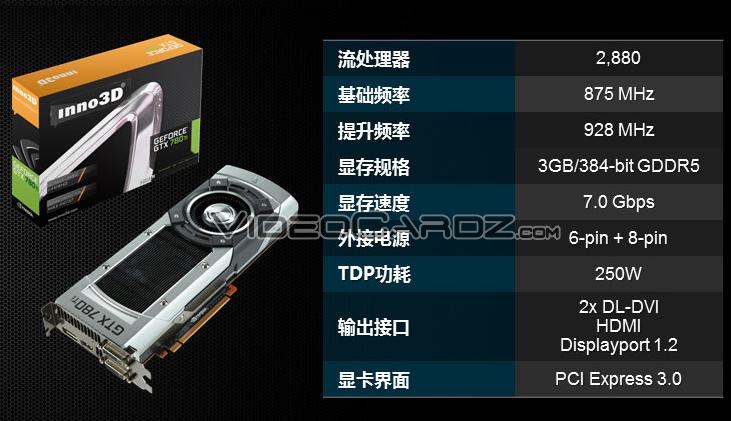 Inno3D GeForce GTX 780 Ti (3)