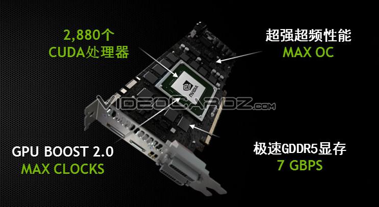 Inno3D GeForce GTX 780 Ti (4)