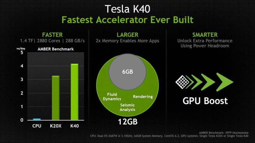 NVIDIA Tesla K40 (8)