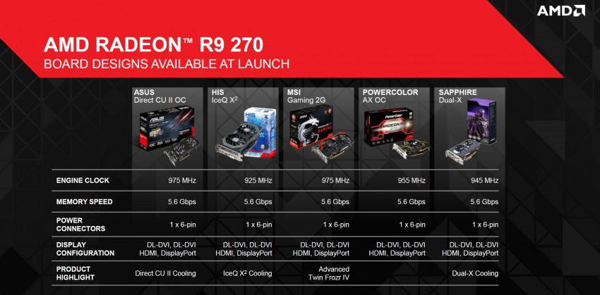 Radeon-R9-270-Custom-Models