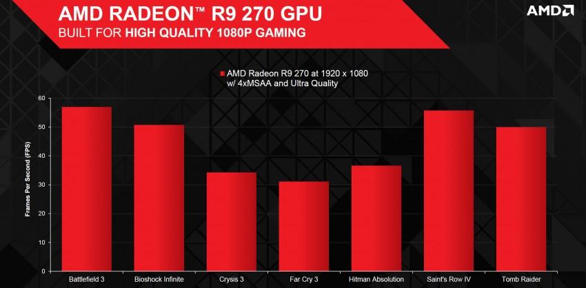 Radeon-R9-270-Gaming