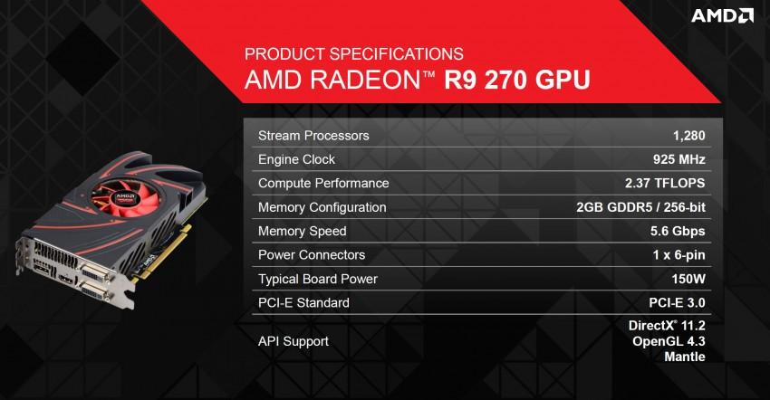 Radeon-R9-270-Specifications