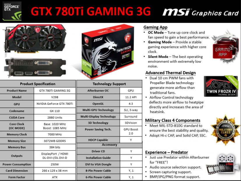MSI 780 TI GAMING 3G (1)