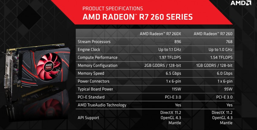 R7-260-Specifications