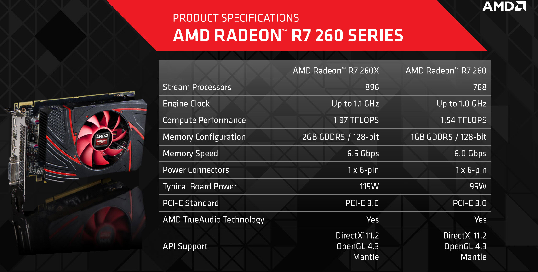 AMD RADEON R7 M260 DRIVERS FOR WINDOWS 7