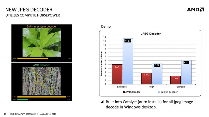 AMD-Catalyst-13.35-BETA-Decoding