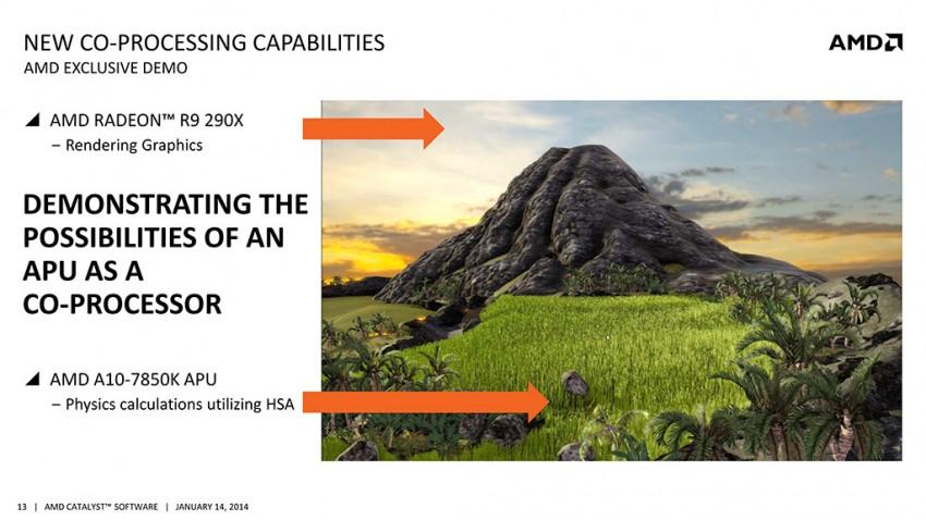 AMD-Catalyst-13.35-Kaveri-Co-Processor