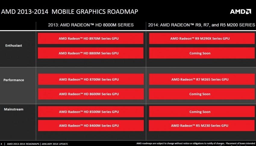 AMD R M200 series