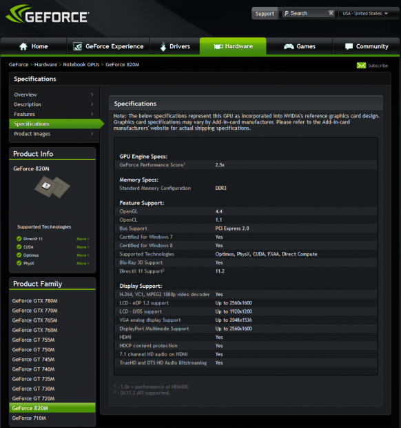GeForce 820M specs