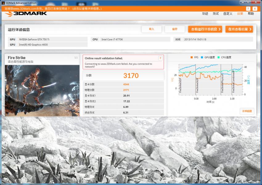 GeForce GTX 750 TI 3DMark FireStrike Score