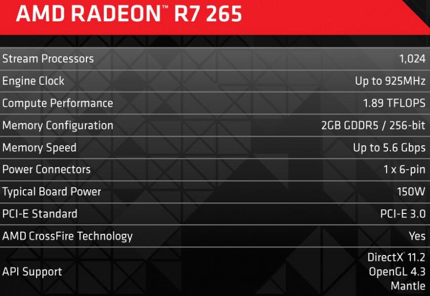 AMD Radeon R7 265 (3)
