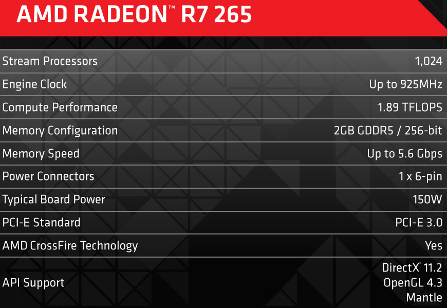 radeon r7 265 drivers