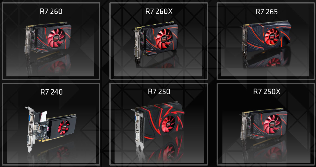 AMD Launches Radeon R7 265 | VideoCardz com