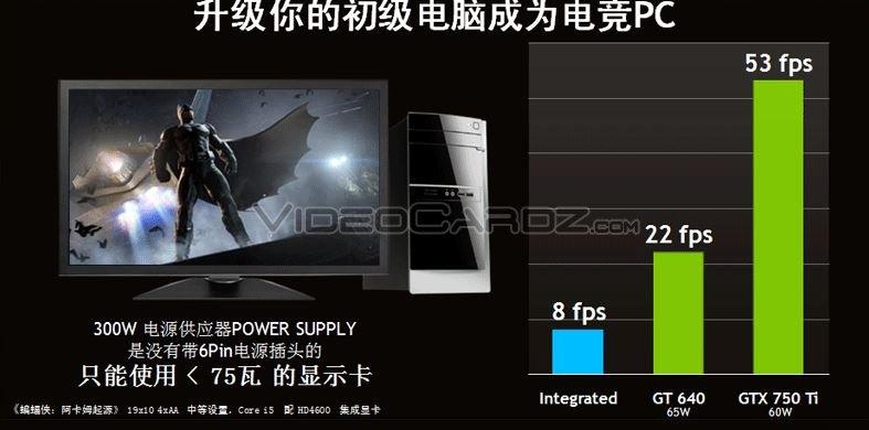 Galaxy 750 Ti presentation (10)