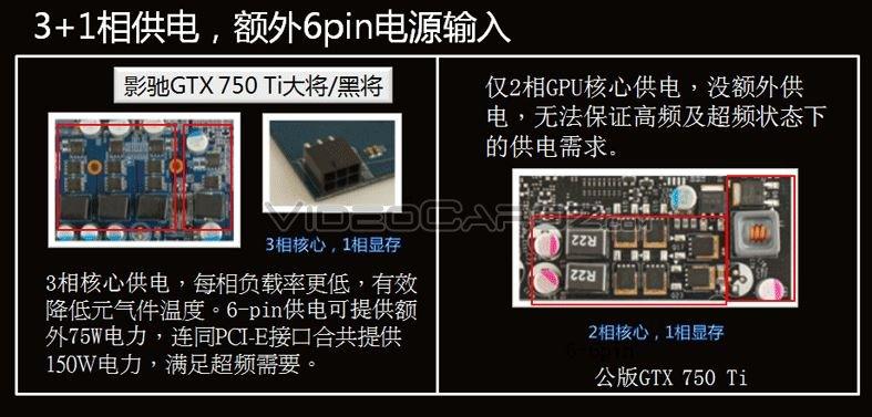 Galaxy 750 Ti presentation (17)