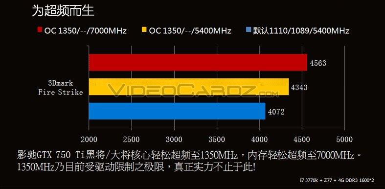 Galaxy 750 Ti presentation (22)