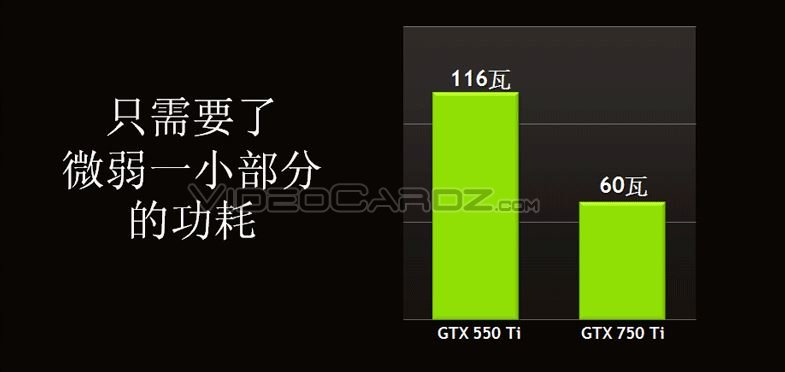 Galaxy 750 Ti presentation (8)