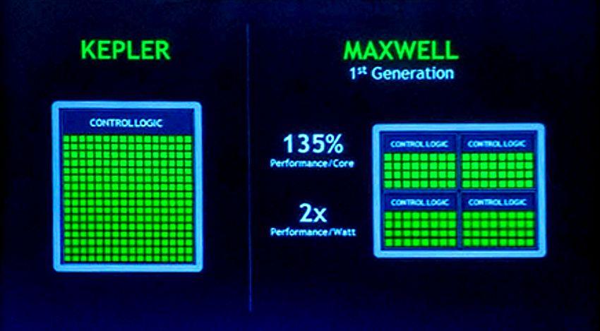NVIDIA Maxwell Specs (4)