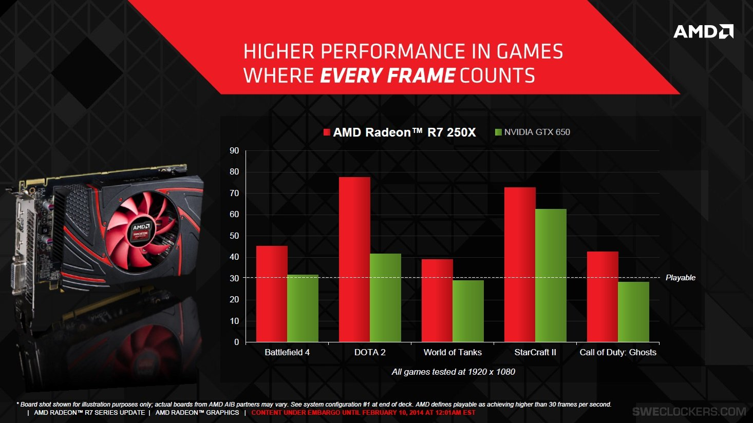 AMD launches Radeon R7 250X | VideoCardz com