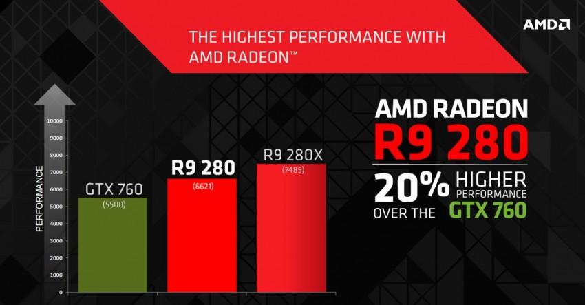 AMD Radeon R9 280 (2)