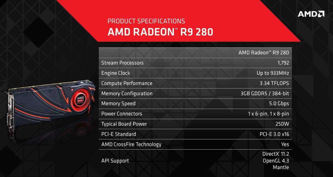 AMD launches Radeon R9 280 for $279 | VideoCardz.com
