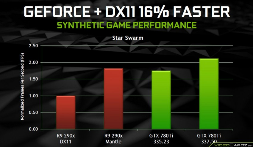 NVIDIA GeForce 337.50 Driver (3)