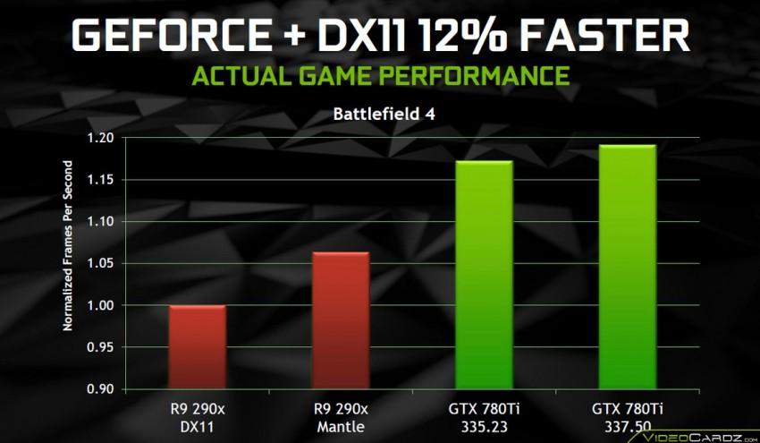 NVIDIA GeForce 337.50 Driver (4)
