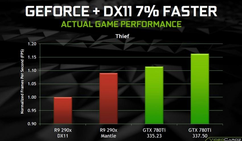 NVIDIA GeForce 337.50 Driver (5)