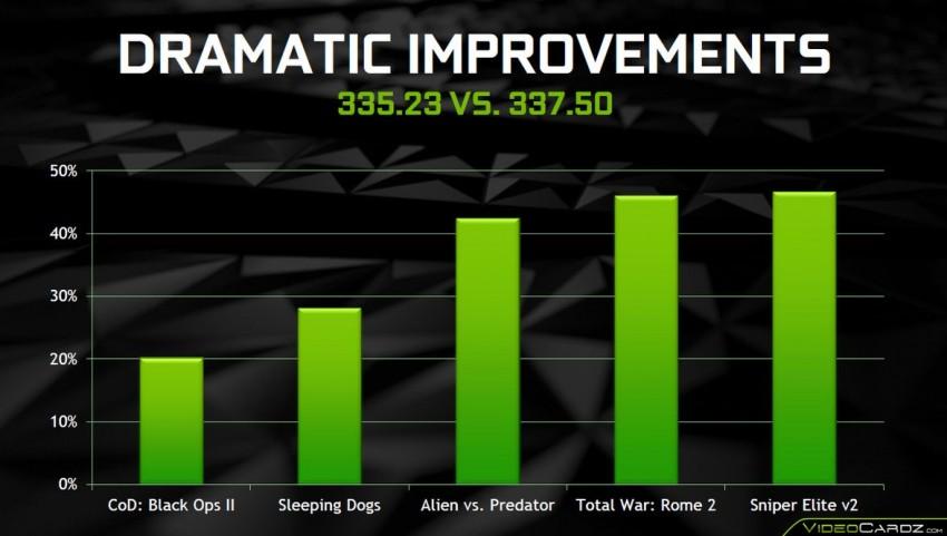 NVIDIA GeForce 337.50 Driver (7)
