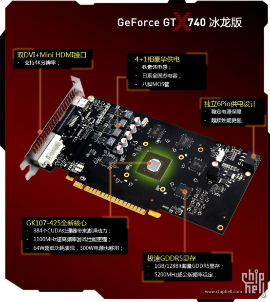 Inno3d GeForce GT 740 (3)