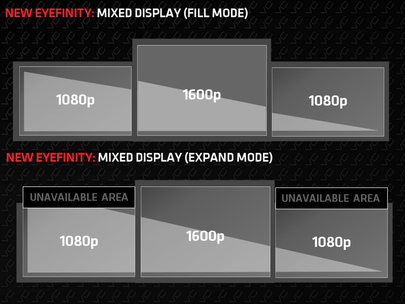 catalyst 14.6 fill eyefinity mode and expand mode