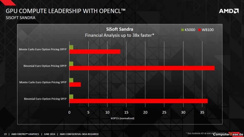 AMD FirePro W8100 (3)