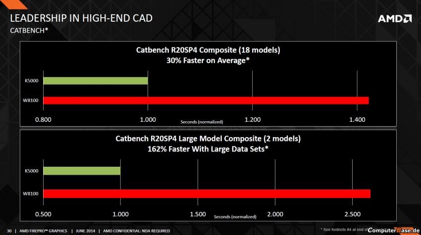 AMD FirePro W8100 (4)