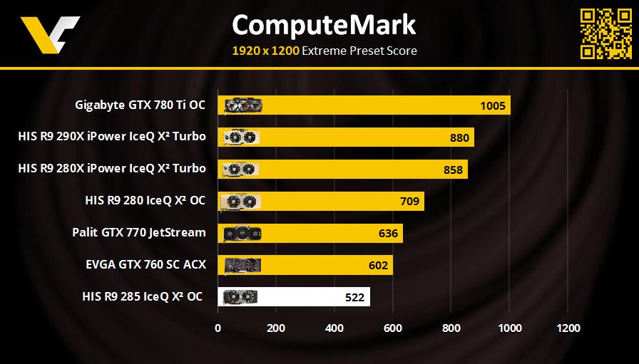 ComputeMark
