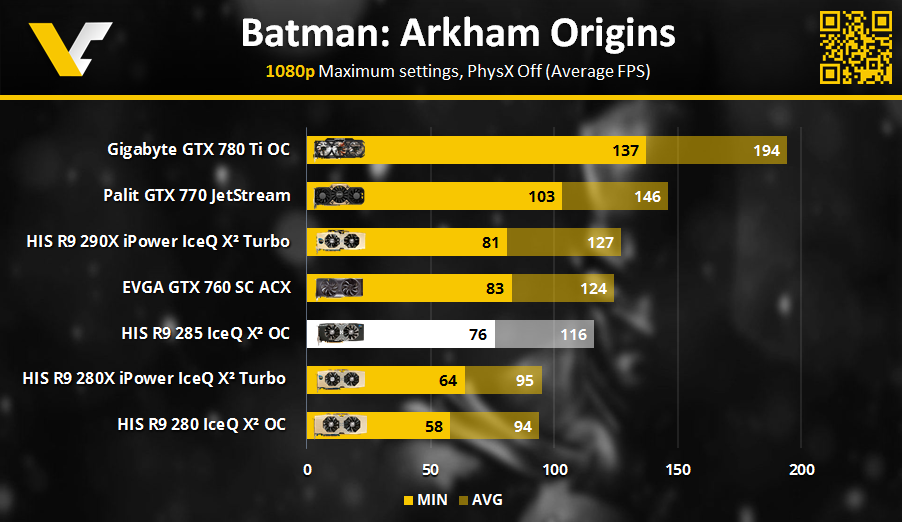 HIS R9 Review _ Batman Arkham 1080p