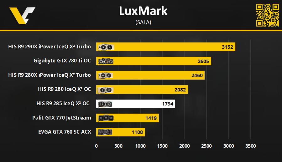 HIS R9 _ LuxMark