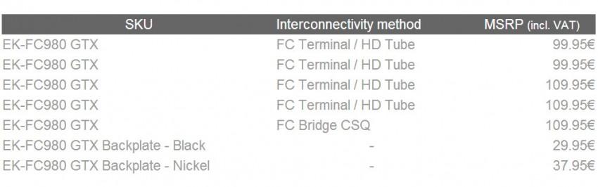 EK-FC980_GTX_lineup