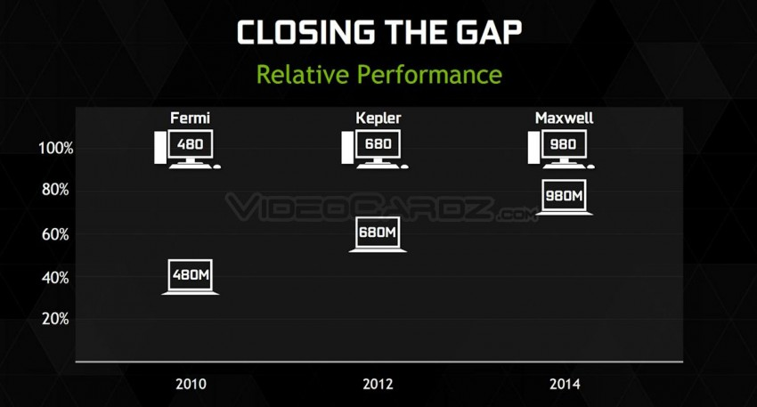 NVIDIA Geforce GTX 980 970M (1)