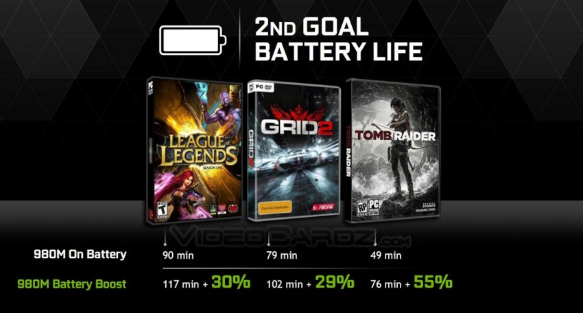 NVIDIA Geforce GTX 980 970M (4)
