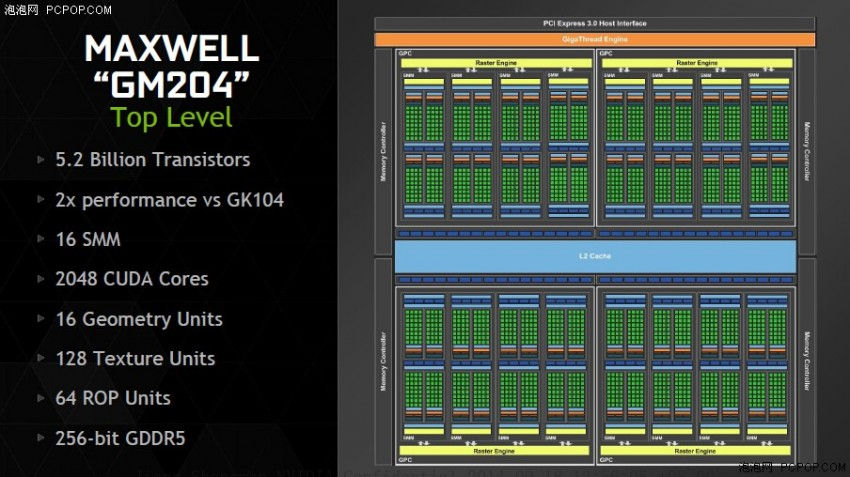 NVIDIA Maxwell GM204 Press Slides (20)
