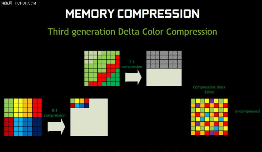 NVIDIA Maxwell GM204 Press Slides (22)