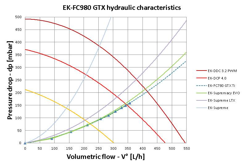 fc980gtx_hydraulic