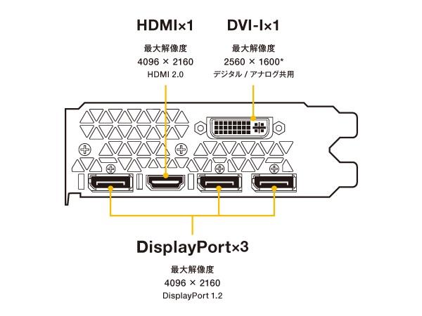 GD980-4GERXS_600x450