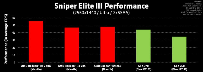Sniper Elite III Mantle (1)