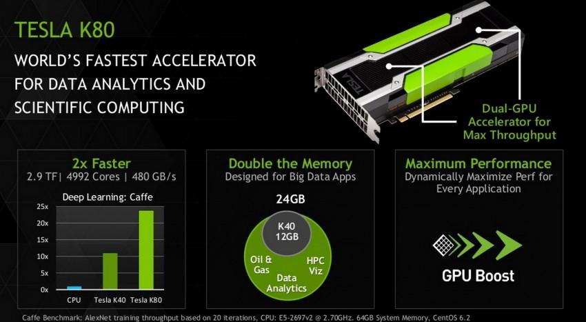 NVIDIA-Tesla-K80-Slide_2