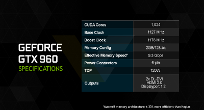 NVIDIA GeForce GTX 960 specificatins